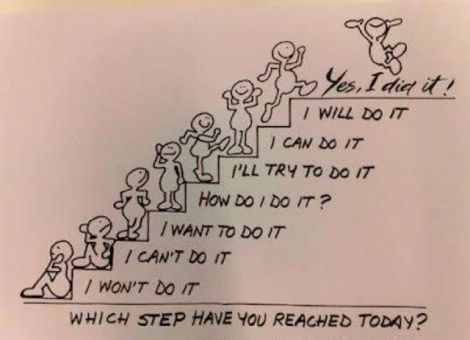 which-step