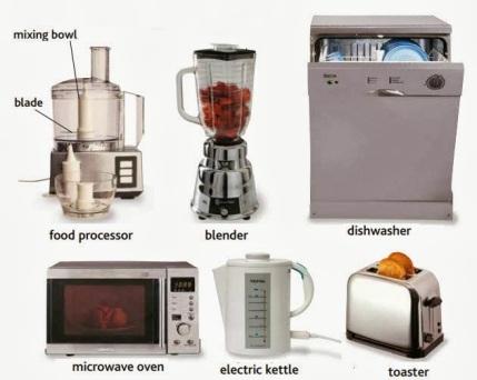 lid, mixing bowl, blade, food processor, blender, dishwasher, microwave oven, electric kettle, toaster